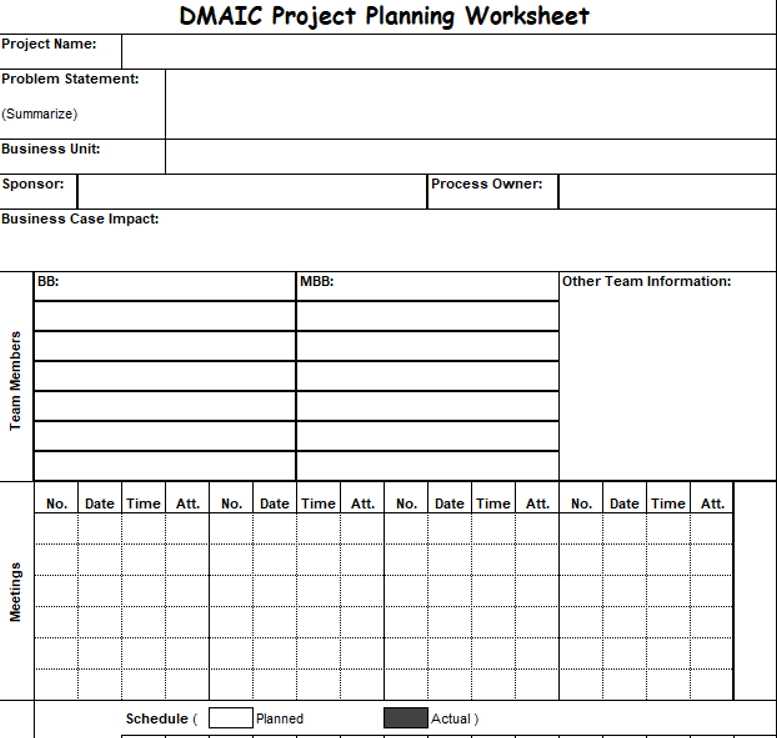 Dmaic Project Planning Template
